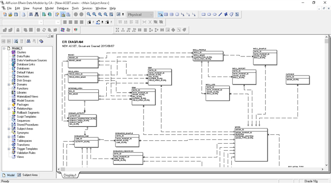 Project data assessment and designing database klikanan designing er diagram and implementing to oracle database using erwin data modeler pencil project and toad for oracle ccuart Images